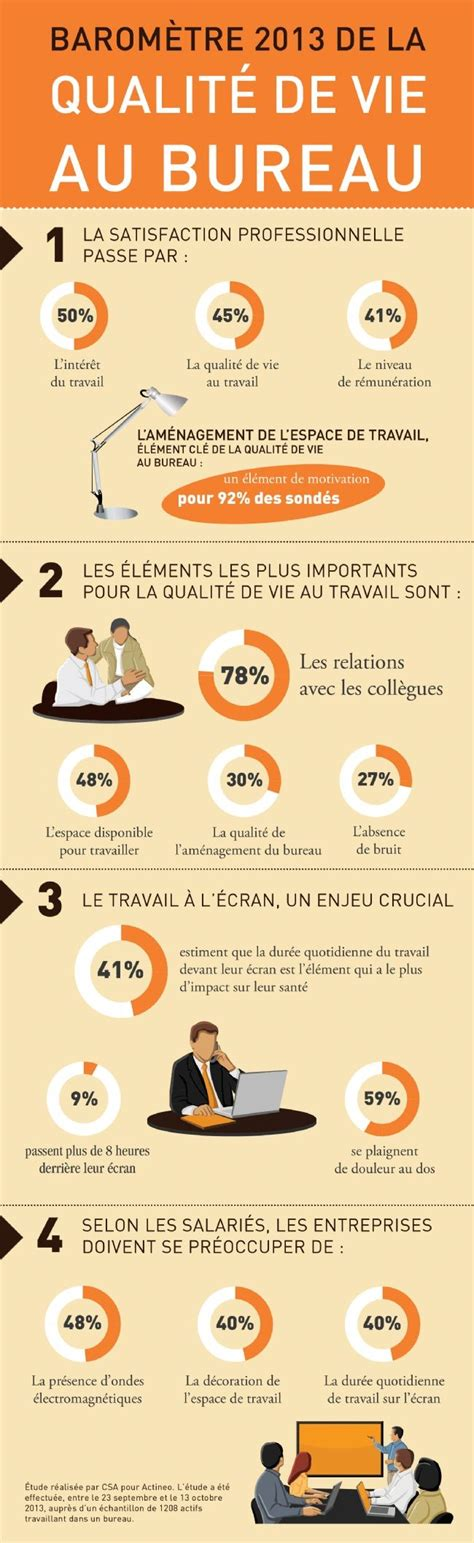 bien etre social bureau 25 best ideas about la motivation on lettre de motivation pour le travail la
