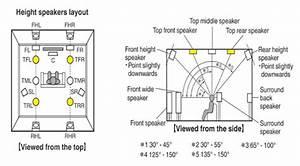 Atmos Track Explained  7 1 Vs 5 1 2