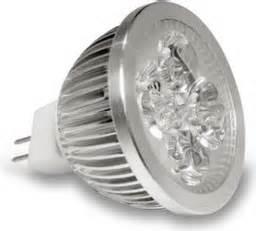 Jak vyndat halogenovou žárovku