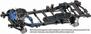 2013 Ram 1500 Pickup Technology Walkthrough