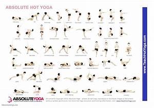 Yoga Pose Chart Poster Basic Yoga Poses Printable Chart Kayaworkout Co