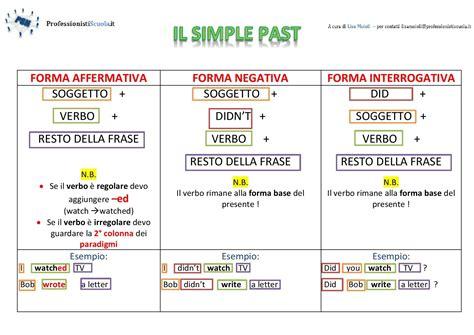 Mappe Didattiche Inglese, Il Simple Past E I Paradigmi  Professionisti Scuola