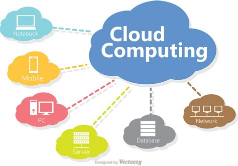 cloud computing cloud computing technology concept vector free
