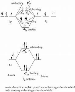 Molecular Orbital Diagram For B2