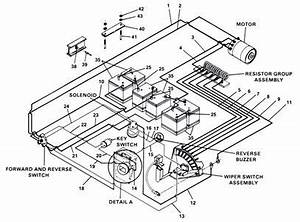 2007 Ezgo Wiring Diagram : wiring diagram 8 volt golf cart questions answers with ~ A.2002-acura-tl-radio.info Haus und Dekorationen