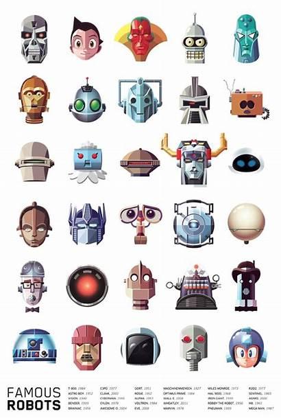 Robots Famous Adafruit Nyari Daniel