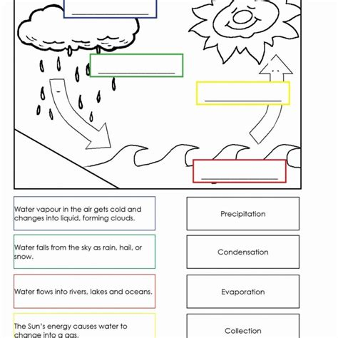 water cycle worksheet research worksheets research the