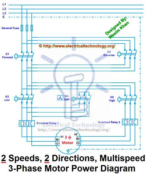 single phase 2 speed motor wiring diagram single phase induction motor wiring diagrams get free