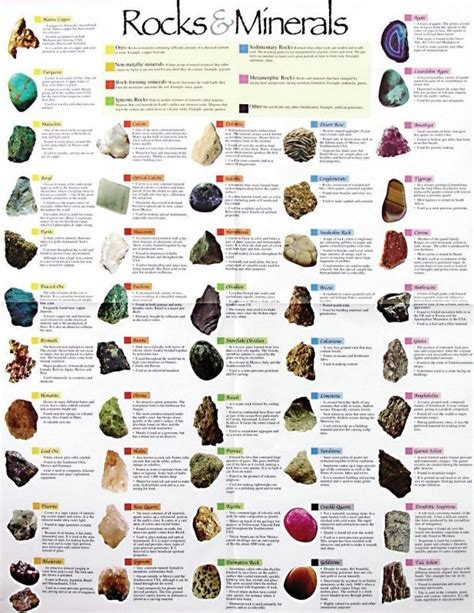 111 best gems diamonds precious minerals rocks geology etc on gemstones