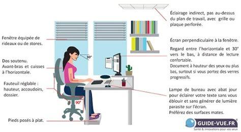 position ergonomique au bureau pathologies ophtalmiques pt1