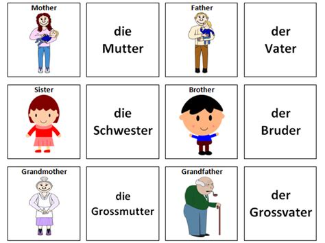Secondary German Teaching Resources Tes