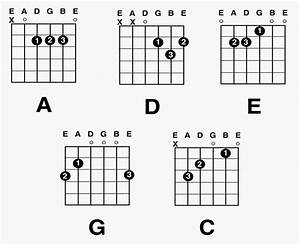 Guitar Major Chord Charts Free Download