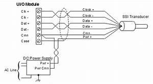 Rmc150 Ui  O Wiring