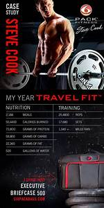 92 Best Images About Ifbb Pros  U0026 Tips On Pinterest