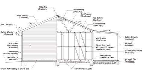 kit home  homestead wide span sheds