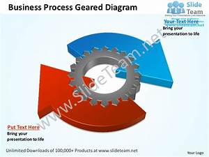 Business Power Point Templates Circular Process Geared