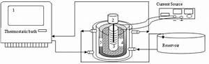 Photoelectrooxidation System   1  Thermostatic Bath   2