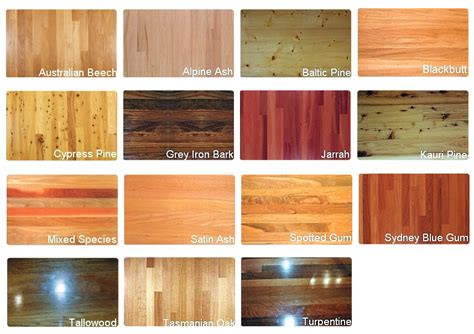 different types of floor finishes diffe types of hardwood floor finishes carpet vidalondon