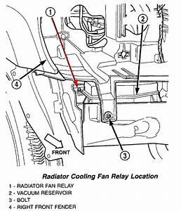 Cooling Fan  Jeep Grand Cherokee Cooling Fan Not Working