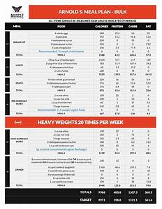 Diet Chart For Lean Muscle Gain Diet And Workout Plan For Muscle Gain Diet Plan