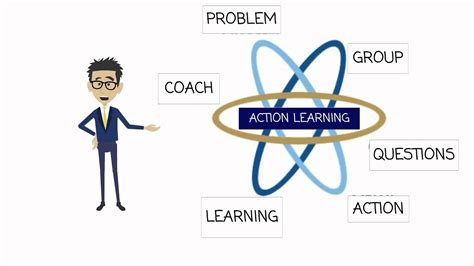 wial india action learning youtube