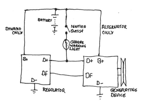 Pontica 3 Wire Alternator Diagram by Converting The Volvo Or 1800 From Dynamo To Alternator