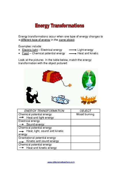 energy conversion worksheets 6th grade education