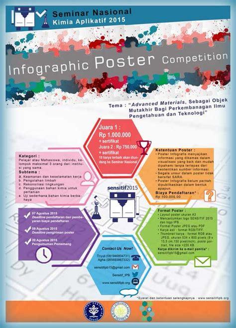 lomba desain poster infografis  sensitif ipb