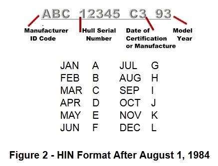 Boat Manufacturers Hull Identification Number by Grady White 174 Boats Factory Original Oem Canvas