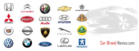 All Car Brands, List Of Car Brand Names And Logos