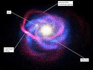 Canis Major Dwarf Galaxy
