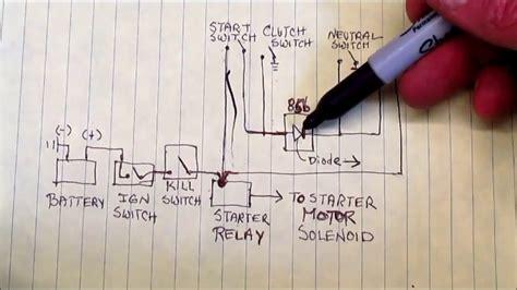 bmw rrs    wiring diagram  learn