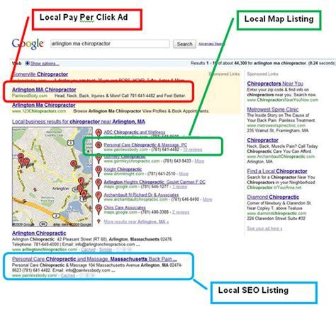 Local Seo Marketing Agency - michigan local seo services local seo company michigan