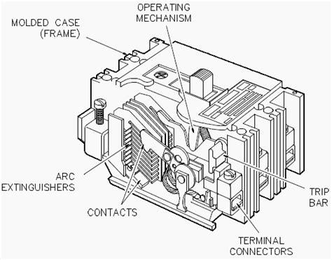 how low voltage air circuit breaker works