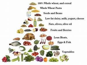 Carbohydrates Rich Foods - Food Ideas