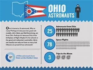 Ohio Astronauts   NASA