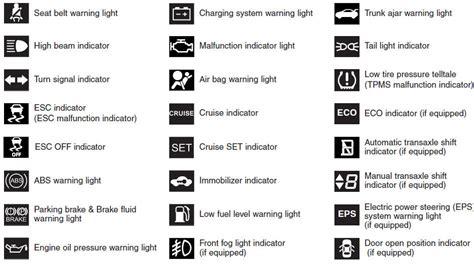2016 hyundai elantra warning lights hyundai sonata warning light symbols autos post