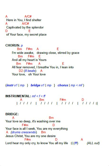 Sinking Piano Tabs by Piano Chords Images