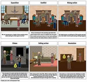 Plot Diagram The Monkeys Paw Storyboard By 0457781