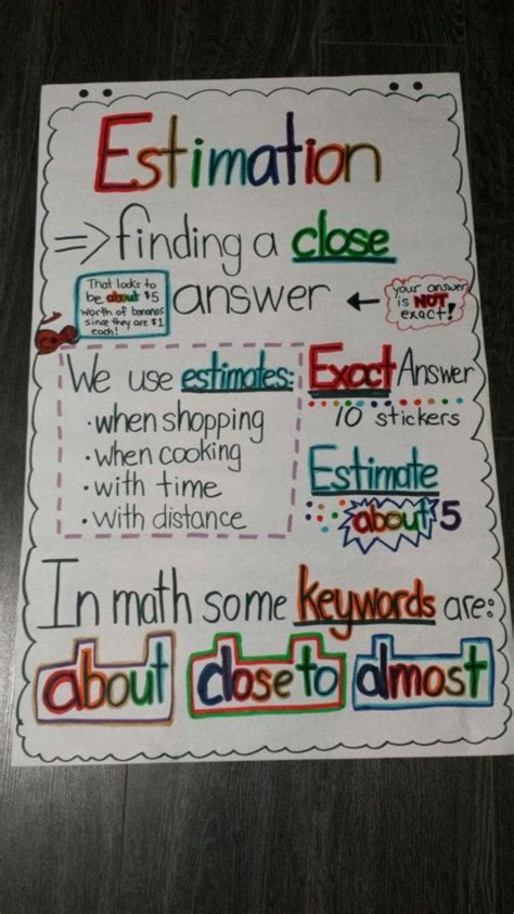 estimation anchor chart google search  images