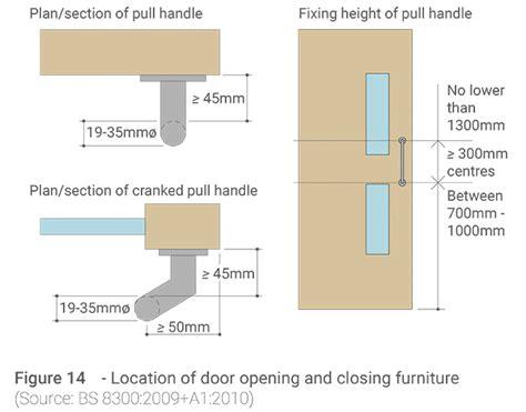 Door Ironmongery Heights & Portman Glass Single Door Kit