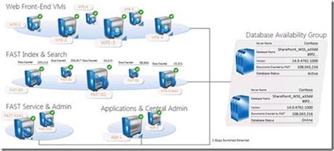 visio 2010 add in for sharepoint network topology
