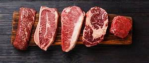 A Guide To Meat  The 8 Cuts Of Beef