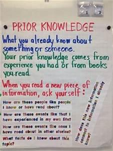 Comprehension Prior Knowledge On Pinterest Knowledge