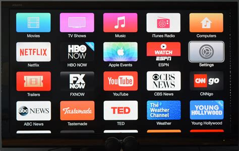 A Quick Review Of Hbo Now On Apple Tv