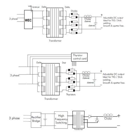 Welding Transformer Wiring Diagram by Diagram Tig Welding Schematic Diagram Version Hd