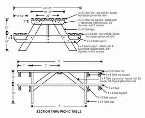Great Southern Wood Preserving - YellaWood® Picnic Table