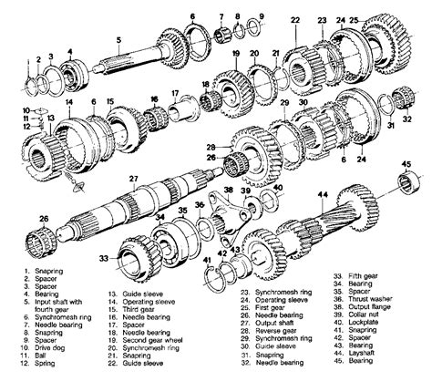 Chevy Manual Nv3500 Transmission Diagram by Diagram Allison Transmission Parts Diagram Manual