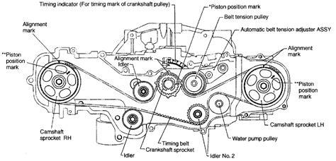 Subaru Boxer Engine Diagram Wiring Images