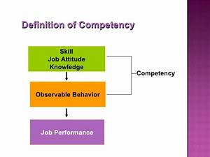 Competency mapp... Competency Definition